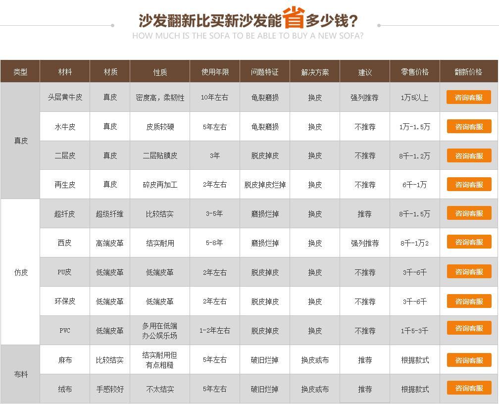 重庆万博manbetx手机版登入万博体育手机下载